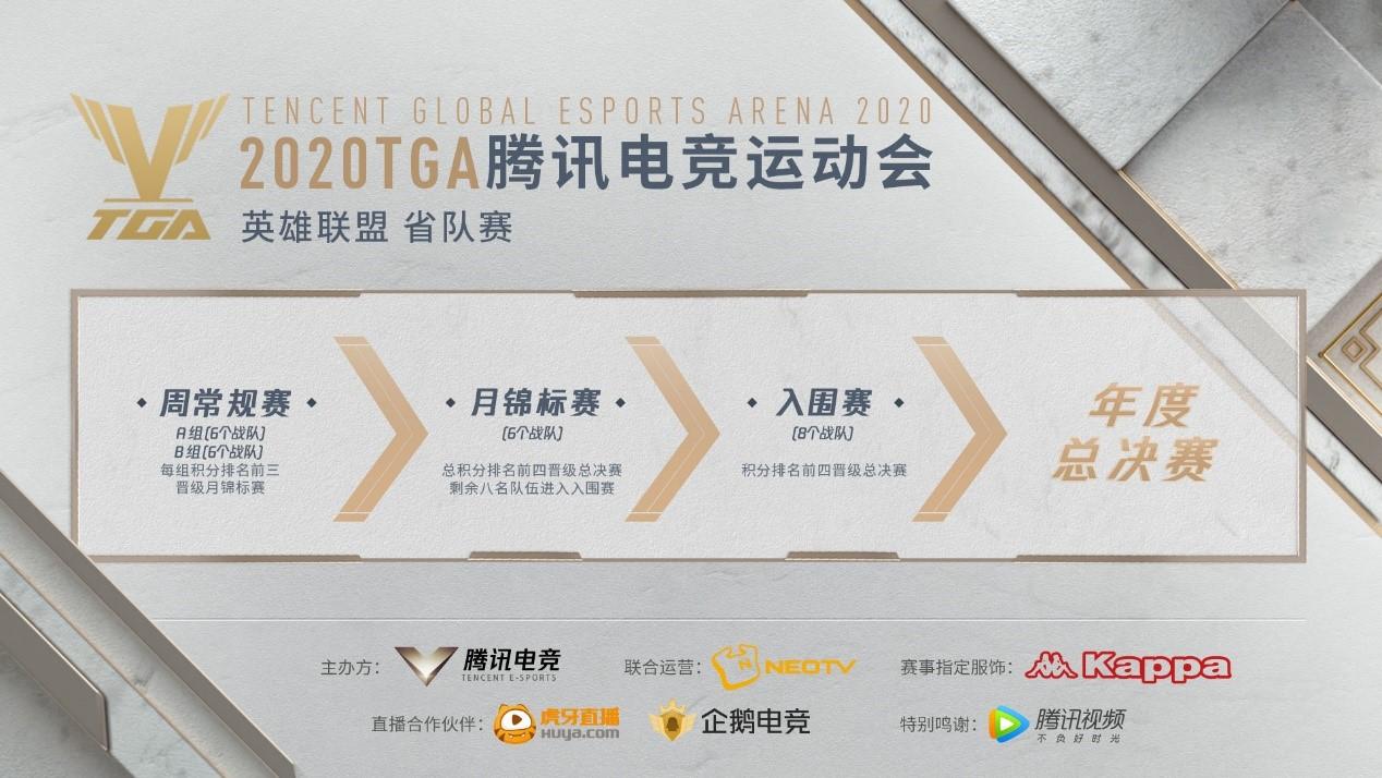 TGA电竞运动会开幕省队赛模式上线助推电竞城市计划2.0