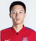 Xu Wu
