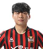 Kim Min Su