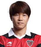 Kim Kwang Suk